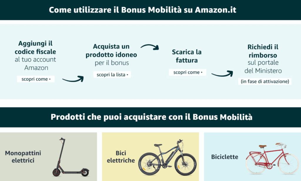 Come utilizzare il bonus mobilità su Amazon.it